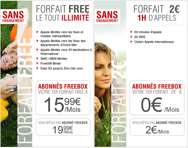 Tarifs Free Mobile